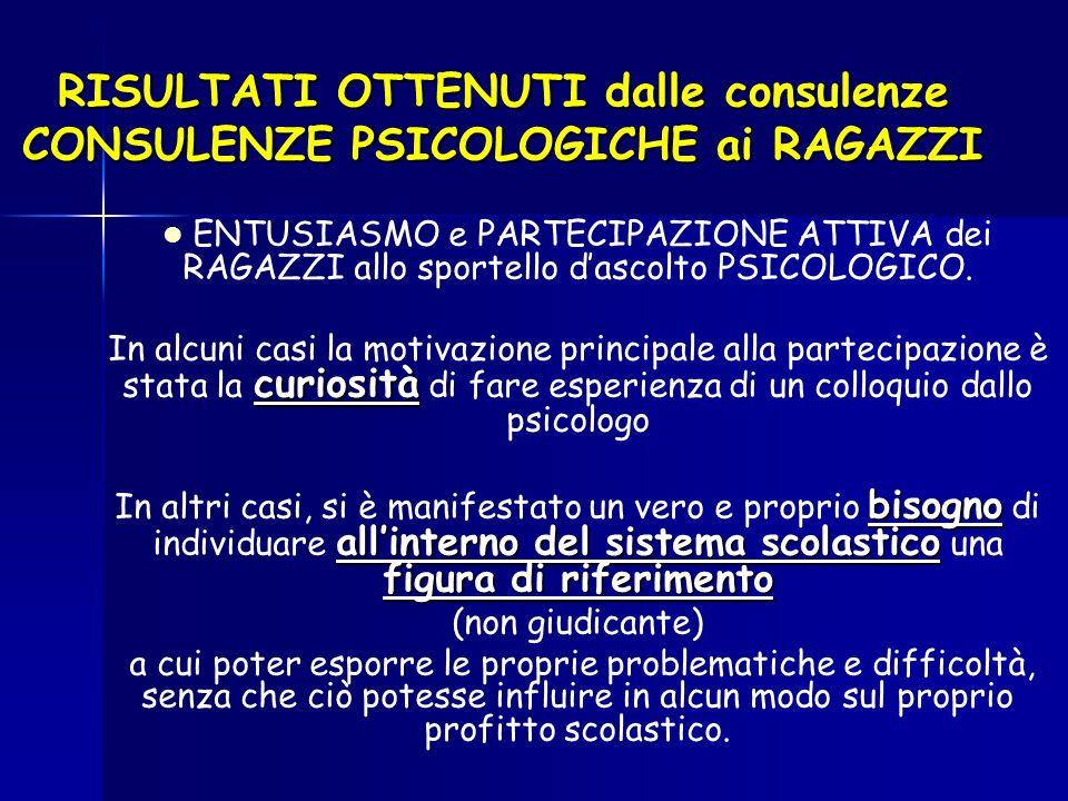 RISULTATI OTTENUTI dalle consulenze CONSULENZE PSICOLOGICHE ai RAGAZZI ENTUSIASMO e PARTECIPAZIONE ATTIVA dei RAGAZZI allo sportello d'ascolto PSICOLOGICO.