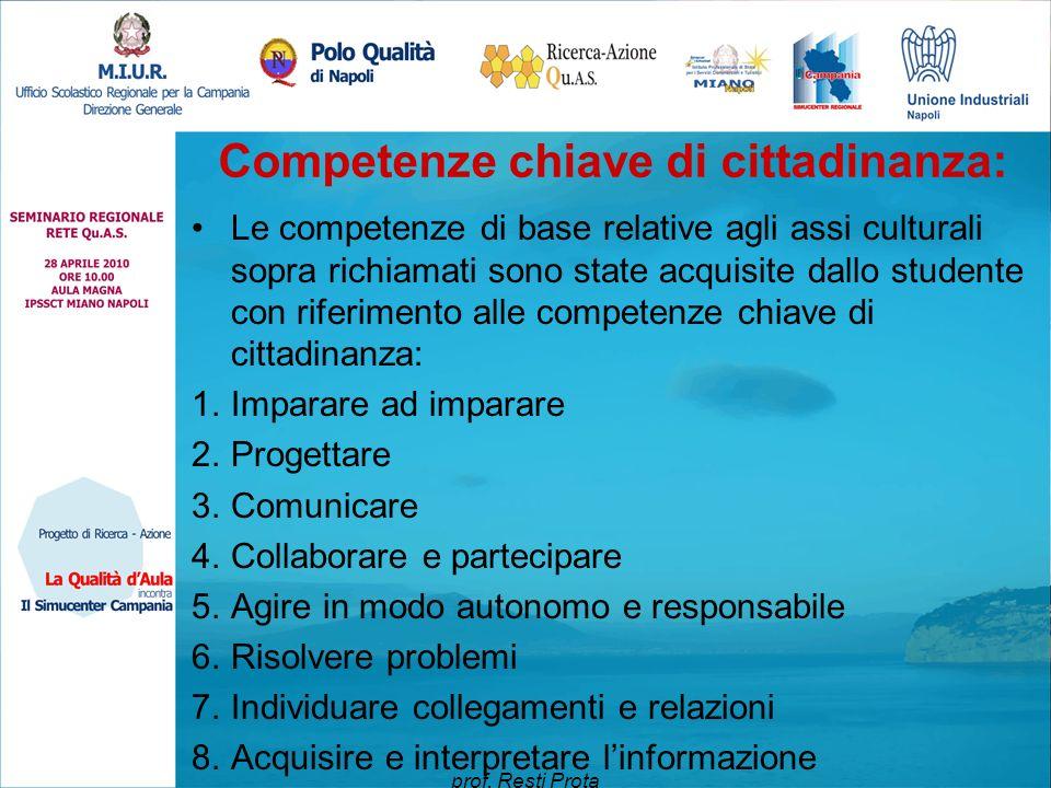 Competenze chiave di cittadinanza: Le competenze di base relative agli assi culturali sopra richiamati sono state acquisite dallo studente con riferim