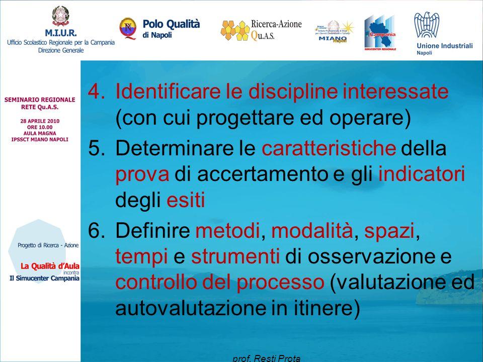 4.Identificare le discipline interessate (con cui progettare ed operare) 5.Determinare le caratteristiche della prova di accertamento e gli indicatori