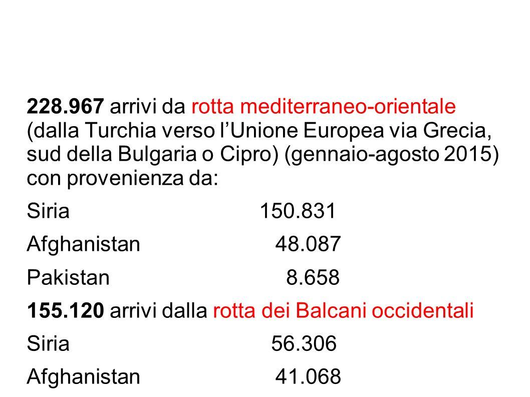 228.967 arrivi da rotta mediterraneo-orientale (dalla Turchia verso l'Unione Europea via Grecia, sud della Bulgaria o Cipro) (gennaio-agosto 2015) con provenienza da: Siria 150.831 Afghanistan 48.087 Pakistan 8.658 155.120 arrivi dalla rotta dei Balcani occidentali Siria 56.306 Afghanistan 41.068 Kosovo 23.416 5.150 arrivi da rotta circolare Albania-Grecia Albania 5.117