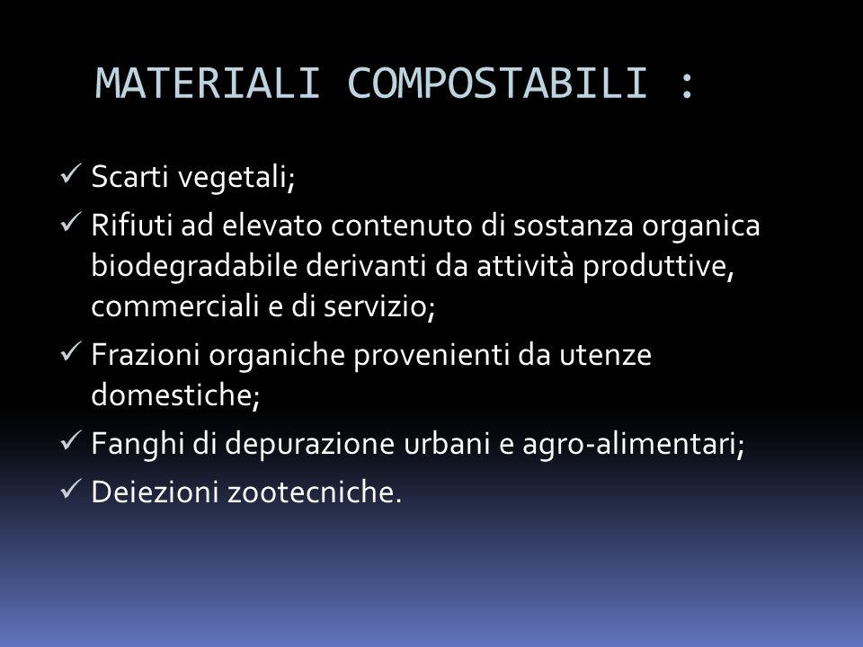 MATERIALI COMPOSTABILI : Scarti vegetali; Rifiuti ad elevato contenuto di sostanza organica biodegradabile derivanti da attività produttive, commercia