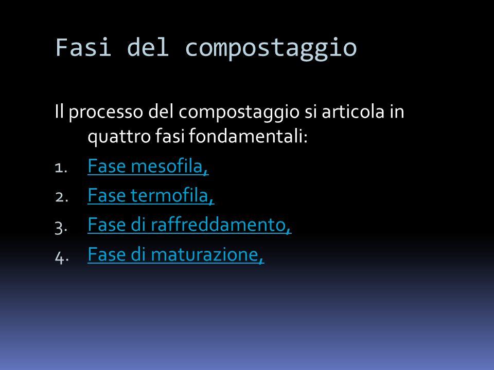 Fasi del compostaggio Il processo del compostaggio si articola in quattro fasi fondamentali: 1. Fase mesofila, Fase mesofila, 2. Fase termofila, Fase