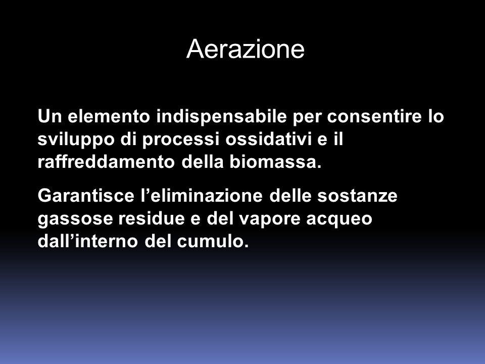 Aerazione Un elemento indispensabile per consentire lo sviluppo di processi ossidativi e il raffreddamento della biomassa. Garantisce l'eliminazione d