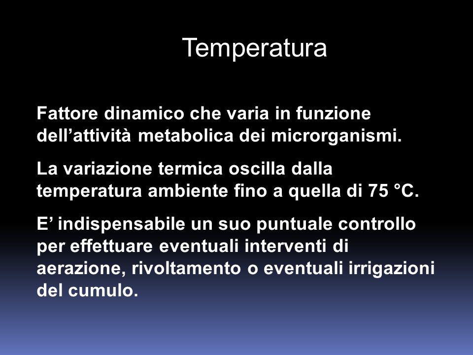 Temperatura Fattore dinamico che varia in funzione dell'attività metabolica dei microrganismi. La variazione termica oscilla dalla temperatura ambient