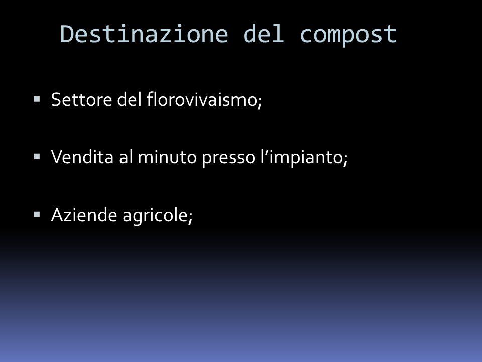 Destinazione del compost  Settore del florovivaismo;  Vendita al minuto presso l'impianto;  Aziende agricole;