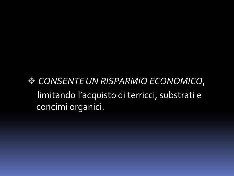  CONSENTE UN RISPARMIO ECONOMICO, limitando l'acquisto di terricci, substrati e concimi organici.