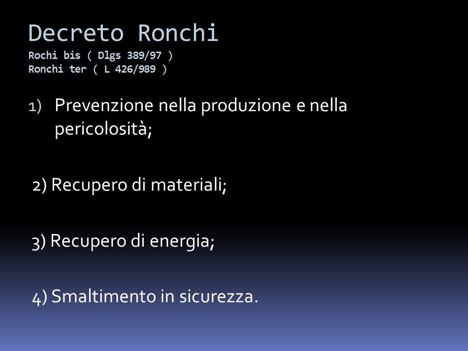 Decreto Ronchi Rochi bis ( Dlgs 389/97 ) Ronchi ter ( L 426/989 ) 1) Prevenzione nella produzione e nella pericolosità; 2) Recupero di materiali; 3) R