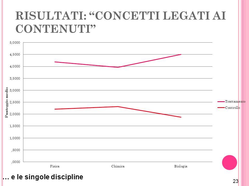 23 RISULTATI: CONCETTI LEGATI AI CONTENUTI … e le singole discipline