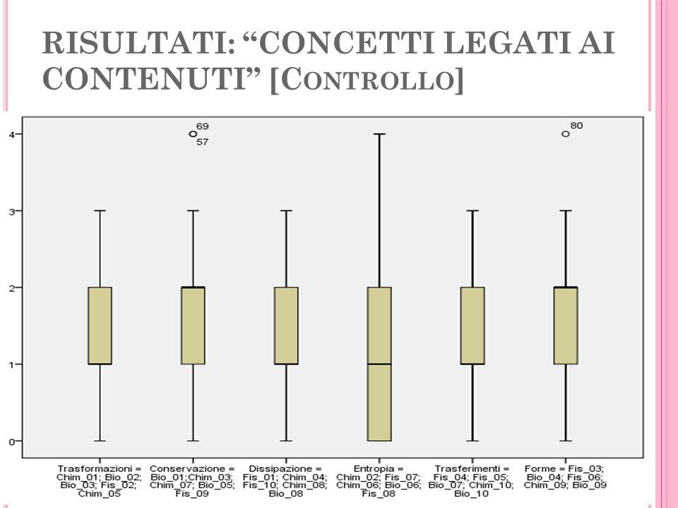 25 RISULTATI: CONCETTI LEGATI AI CONTENUTI [C ONTROLLO ] Non vi è, invece, differenza tra concetti/discipline …..