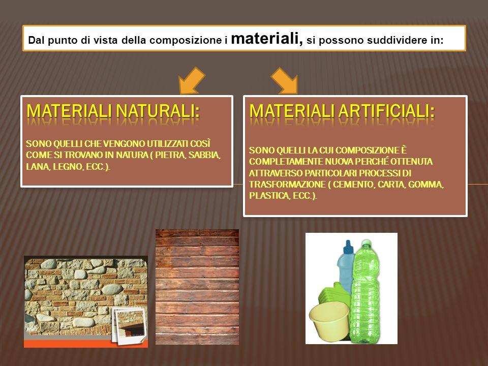 Dal punto di vista della composizione i materiali, si possono suddividere in: