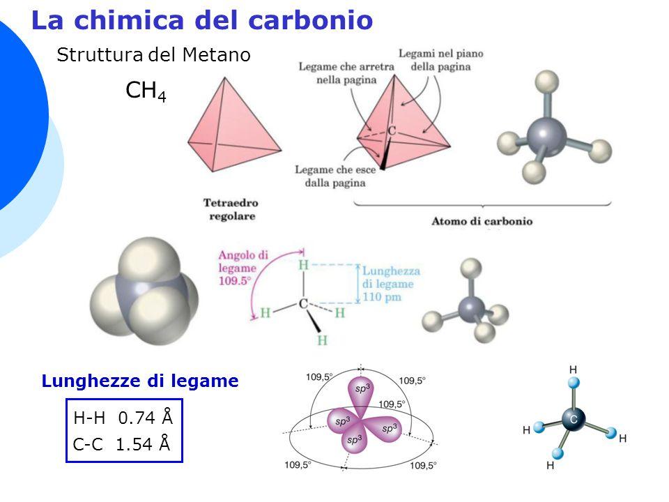 La chimica del carbonio CH 4 Struttura del Metano C-C 1.54 Å H-H 0.74 Å Lunghezze di legame