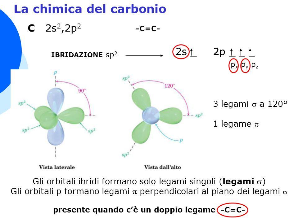 La chimica del carbonio C 2s 2,2p 2 IBRIDAZIONE sp 2 2s _2p _ _ _ p x p y p z Gli orbitali ibridi formano solo legami singoli (legami ) Gli orbitali p formano legami  perpendicolari al piano dei legami  presente quando c'è un doppio legame -C=C- 3 legami  a 120° 1 legame  -C=C-