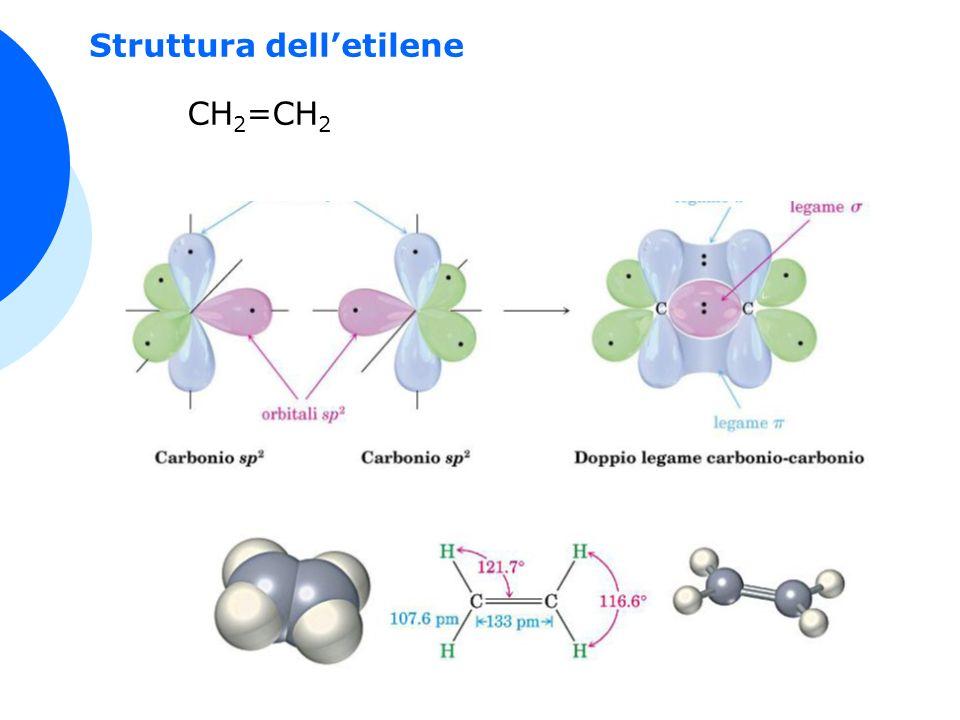 Struttura dell'etilene CH 2 =CH 2