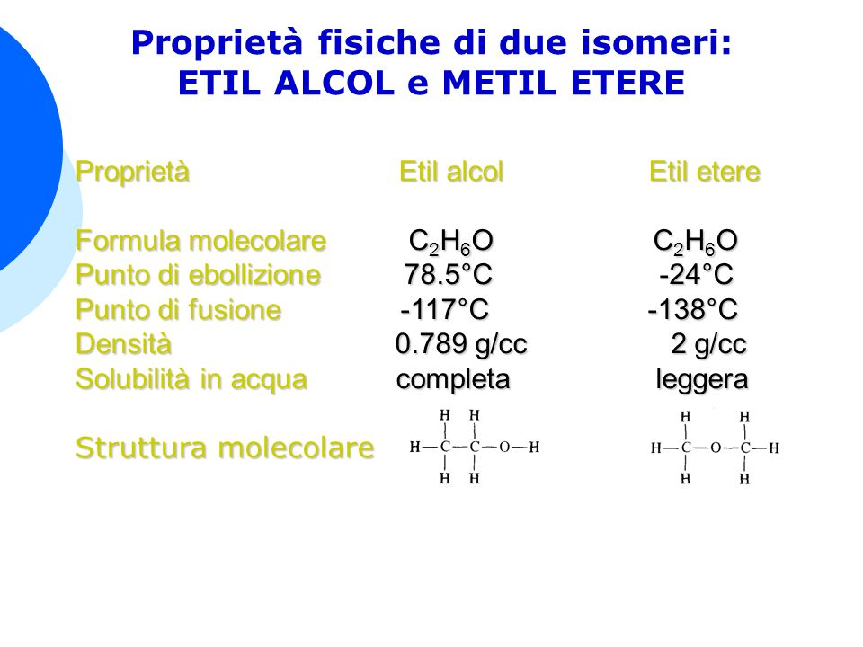 Proprietà fisiche di due isomeri: ETIL ALCOL e METIL ETERE Proprietà Etil alcol Etil etere Formula molecolare C 2 H 6 O C 2 H 6 O Punto di ebollizione 78.5°C -24°C Punto di fusione -117°C -138°C Densità 0.789 g/cc 2 g/cc Solubilità in acqua completa leggera Struttura molecolare