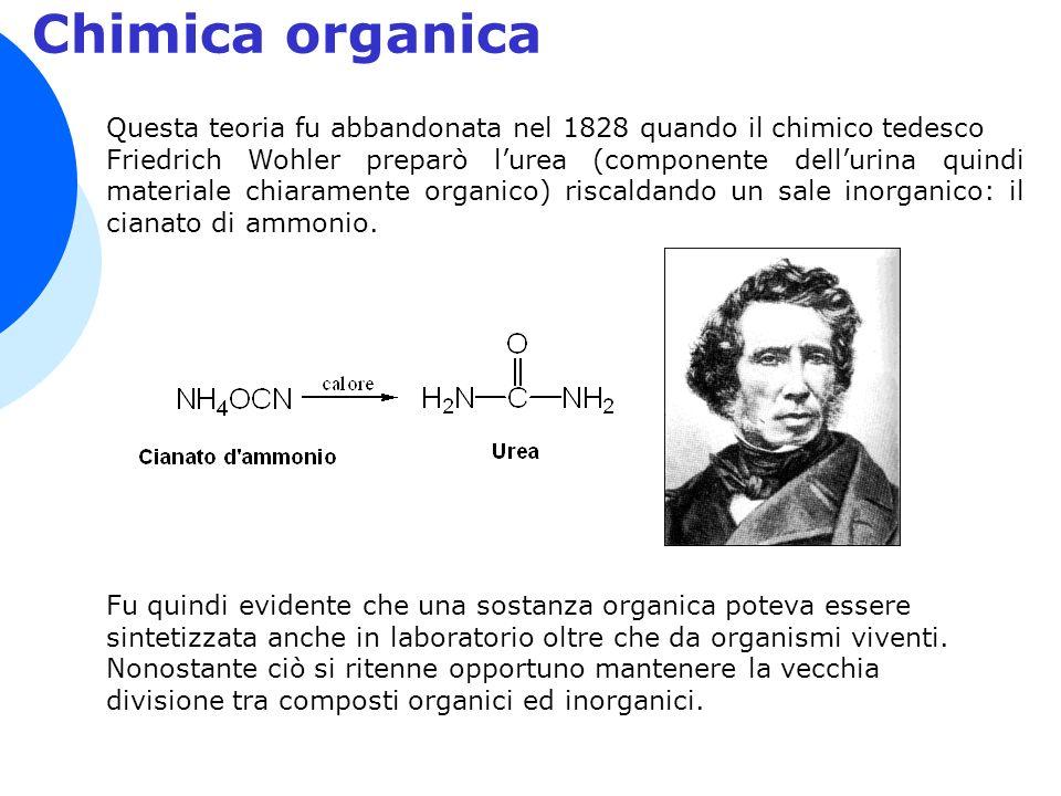 Questa teoria fu abbandonata nel 1828 quando il chimico tedesco Friedrich Wohler preparò l'urea (componente dell'urina quindi materiale chiaramente organico) riscaldando un sale inorganico: il cianato di ammonio.