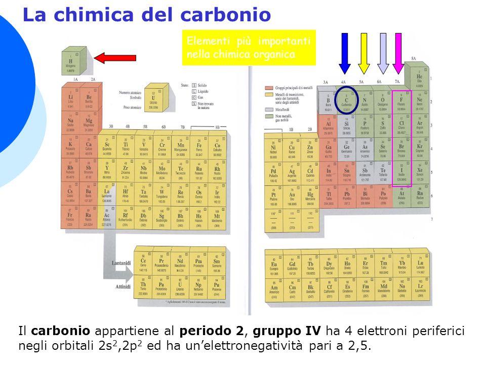 La chimica del carbonio Elementi più importanti nella chimica organica Il carbonio appartiene al periodo 2, gruppo IV ha 4 elettroni periferici negli orbitali 2s 2,2p 2 ed ha un'elettronegatività pari a 2,5.