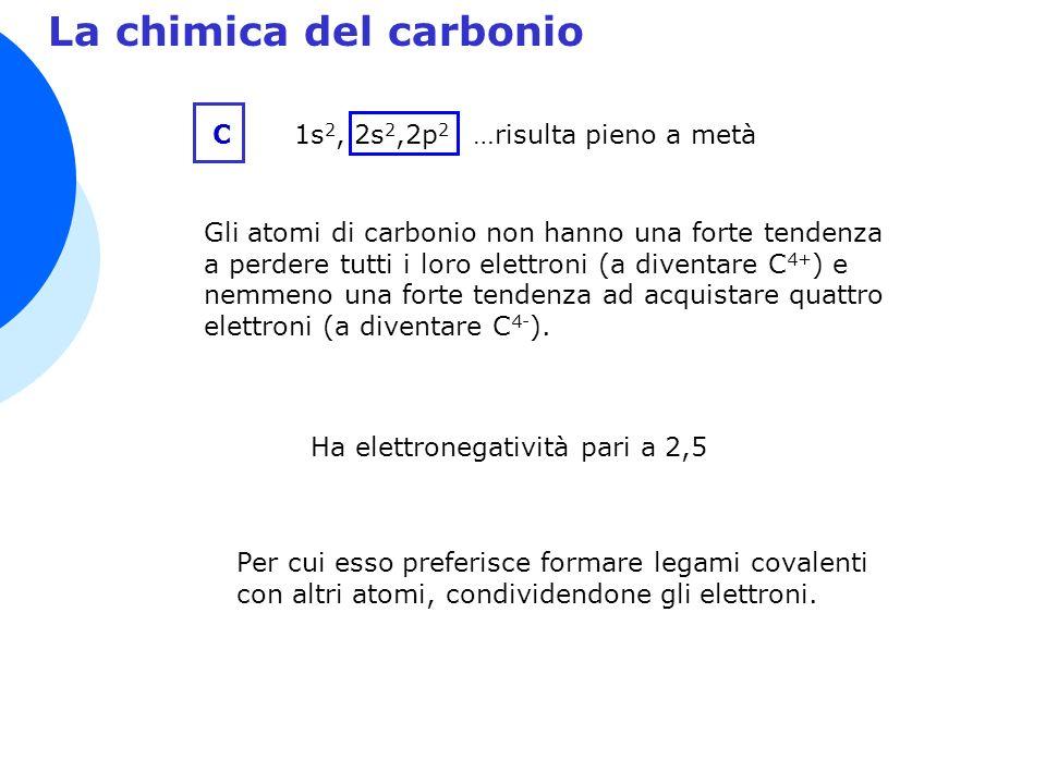 La chimica del carbonio C1s 2, 2s 2,2p 2 Ha elettronegatività pari a 2,5 …risulta pieno a metà Gli atomi di carbonio non hanno una forte tendenza a perdere tutti i loro elettroni (a diventare C 4+ ) e nemmeno una forte tendenza ad acquistare quattro elettroni (a diventare C 4- ).