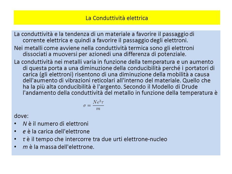 La Conduttività elettrica La conduttività e la tendenza di un materiale a favorire il passaggio di corrente elettrica e quindi a favorire il passaggio degli elettroni.
