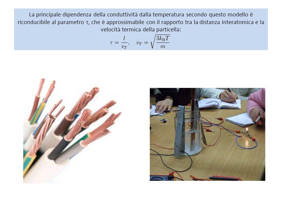 La principale dipendenza della conduttività dalla temperatura secondo questo modello è riconducibile al parametro τ, che è approssimabile con il rapporto tra la distanza interatomica e la velocità termica della particella: