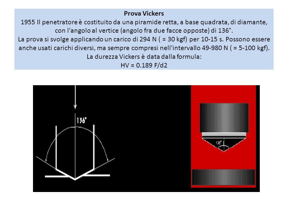Prova Vickers 1955 Il penetratore è costituito da una piramide retta, a base quadrata, di diamante, con l angolo al vertice (angolo fra due facce opposte) di 136°.