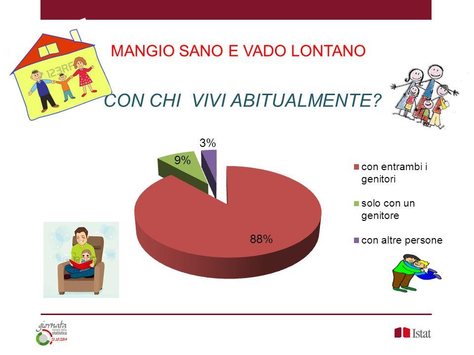 MANGIO SANO E VADO LONTANO CON CHI VIVI ABITUALMENTE