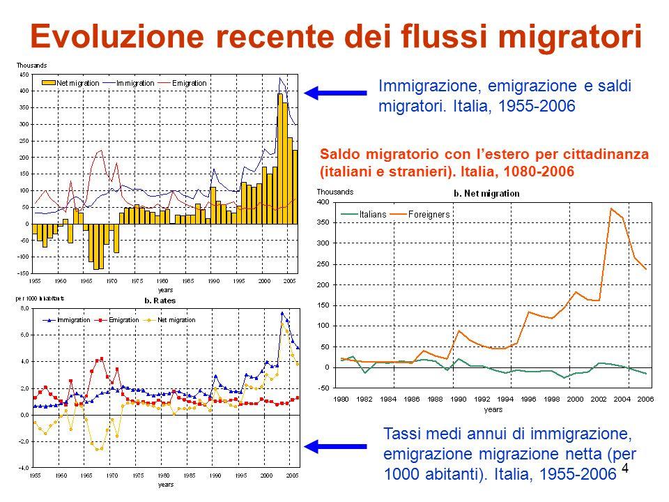 4 Evoluzione recente dei flussi migratori Saldo migratorio con l'estero per cittadinanza (italiani e stranieri).