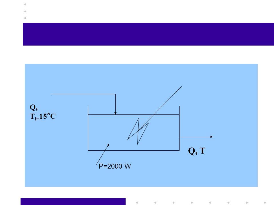 Q, T i= 15°C Q, T P=2000 W