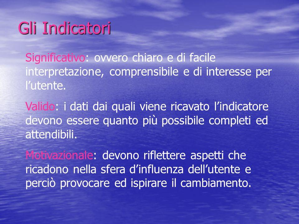 Gli Indicatori Significativo: ovvero chiaro e di facile interpretazione, comprensibile e di interesse per l'utente.
