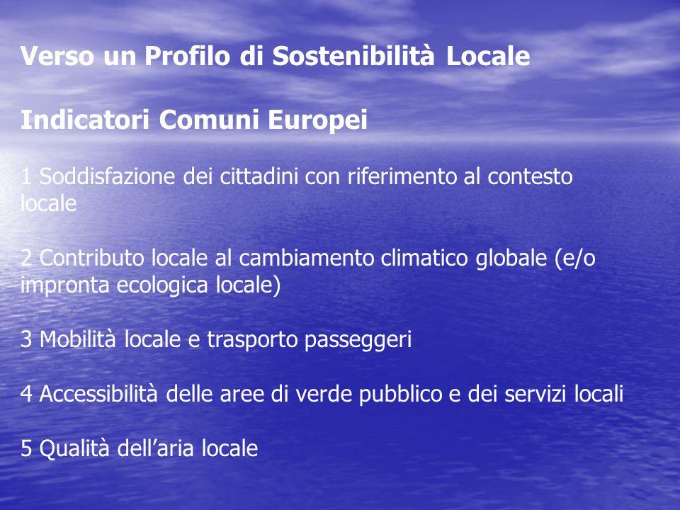 Verso un Profilo di Sostenibilità Locale Indicatori Comuni Europei 1 Soddisfazione dei cittadini con riferimento al contesto locale 2 Contributo locale al cambiamento climatico globale (e/o impronta ecologica locale) 3 Mobilità locale e trasporto passeggeri 4 Accessibilità delle aree di verde pubblico e dei servizi locali 5 Qualità dell'aria locale