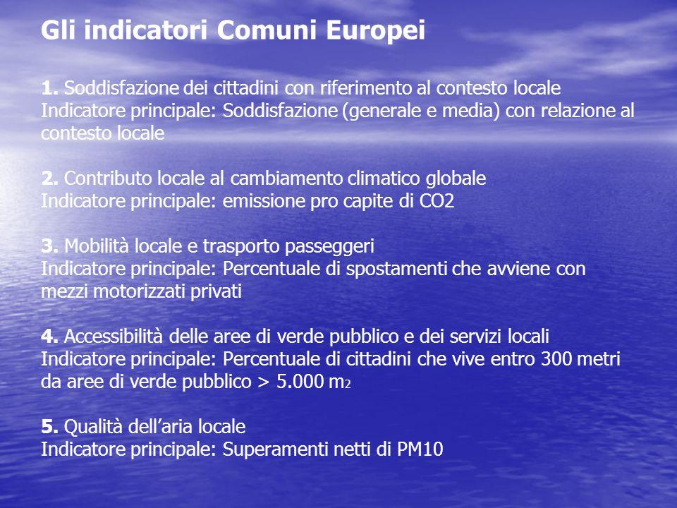 Gli indicatori Comuni Europei 1.