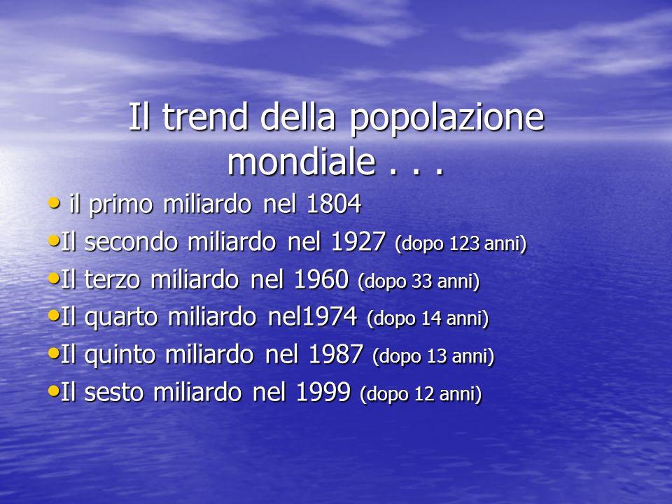 Il trend della popolazione mondiale...