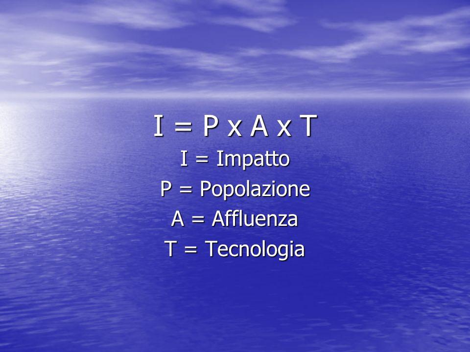 I = P x A x T I = Impatto P = Popolazione A = Affluenza T = Tecnologia