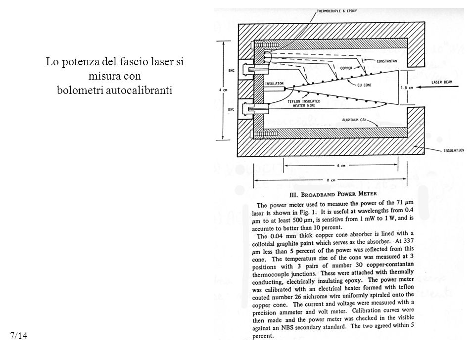Lo potenza del fascio laser si misura con bolometri autocalibranti 
