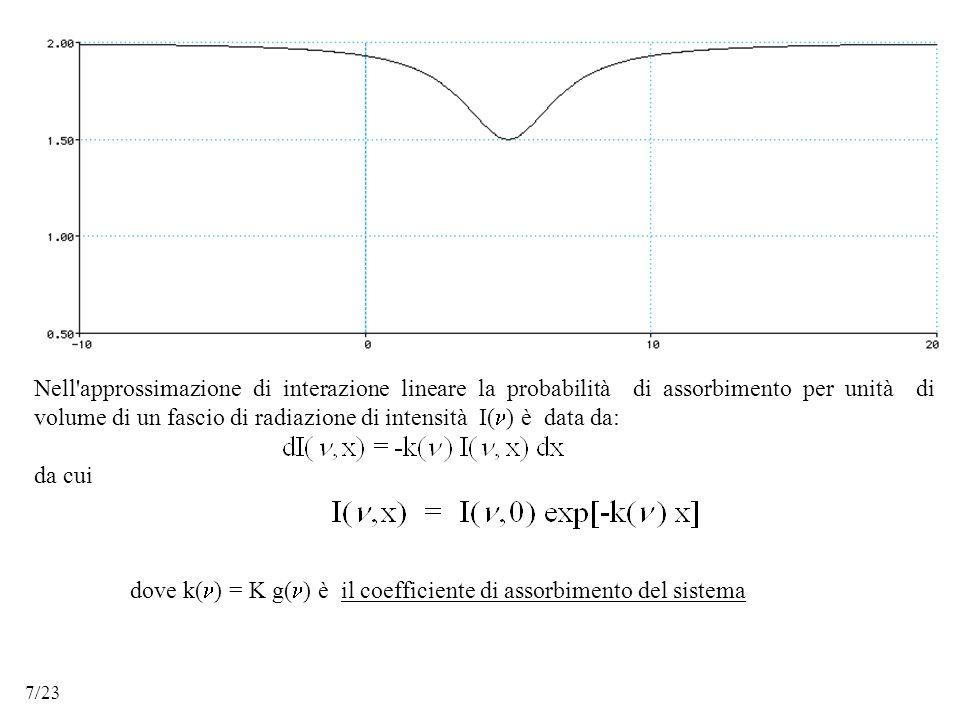 Nell approssimazione di interazione lineare la probabilità di assorbimento per unità di volume di un fascio di radiazione di intensità I( ) è data da: da cui dove k( ) = K g( ) è il coefficiente di assorbimento del sistema 