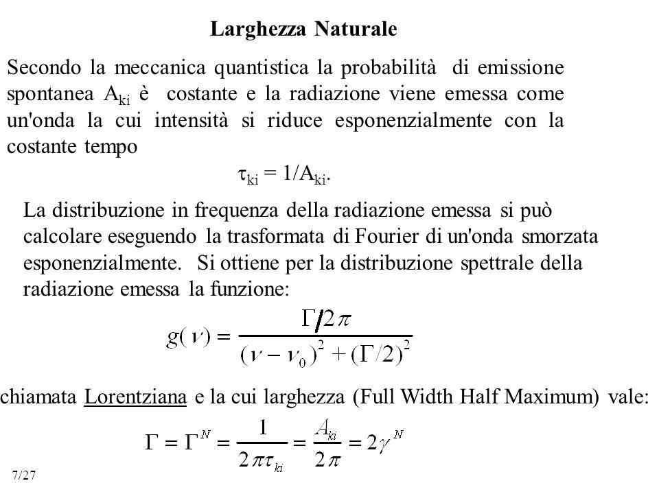 Larghezza Naturale Secondo la meccanica quantistica la probabilità di emissione spontanea A ki è costante e la radiazione viene emessa come un onda la cui intensità si riduce esponenzialmente con la costante tempo  ki = 1/A ki.