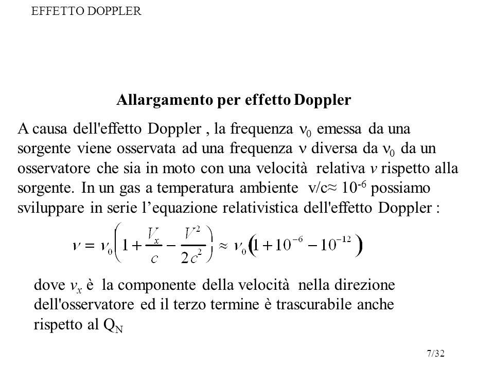 EFFETTO DOPPLER Allargamento per effetto Doppler A causa dell effetto Doppler, la frequenza  emessa da una sorgente viene osservata ad una frequenza diversa da  da un osservatore che sia in moto con una velocità relativa v rispetto alla sorgente.