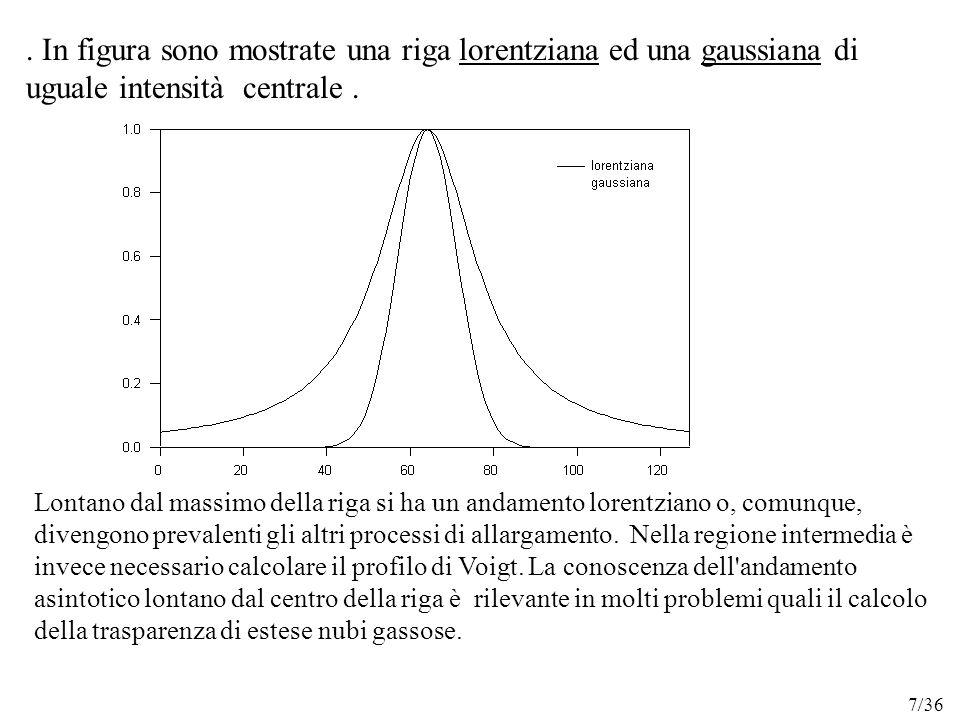 In figura sono mostrate una riga lorentziana ed una gaussiana di uguale intensità centrale.