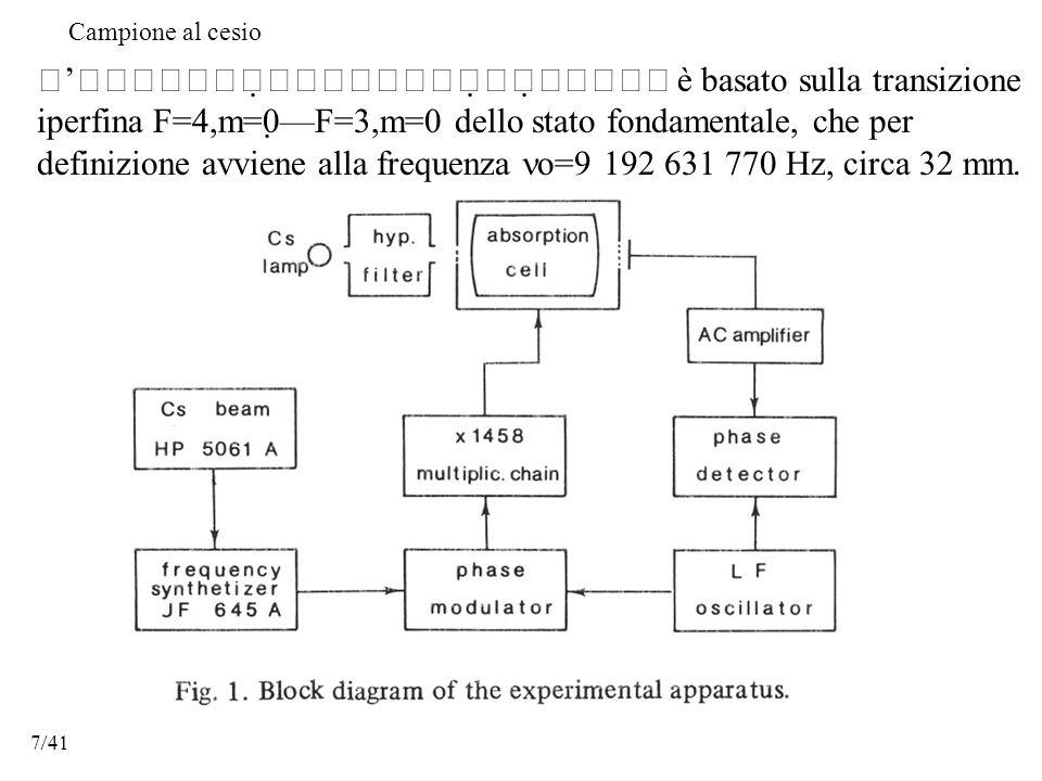 Campione al cesio  '        è basato sulla transizione iperfina F=4,m=0—F=3,m=0 dello stato fondamentale, che per definizione avviene alla frequenza o=9 192 631 770 Hz, circa 32 mm.