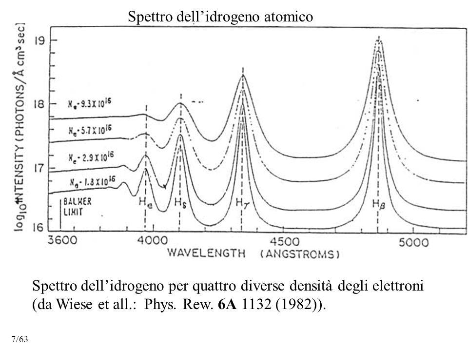 Spettro dell'idrogeno per quattro diverse densità degli elettroni (da Wiese et all.: Phys.