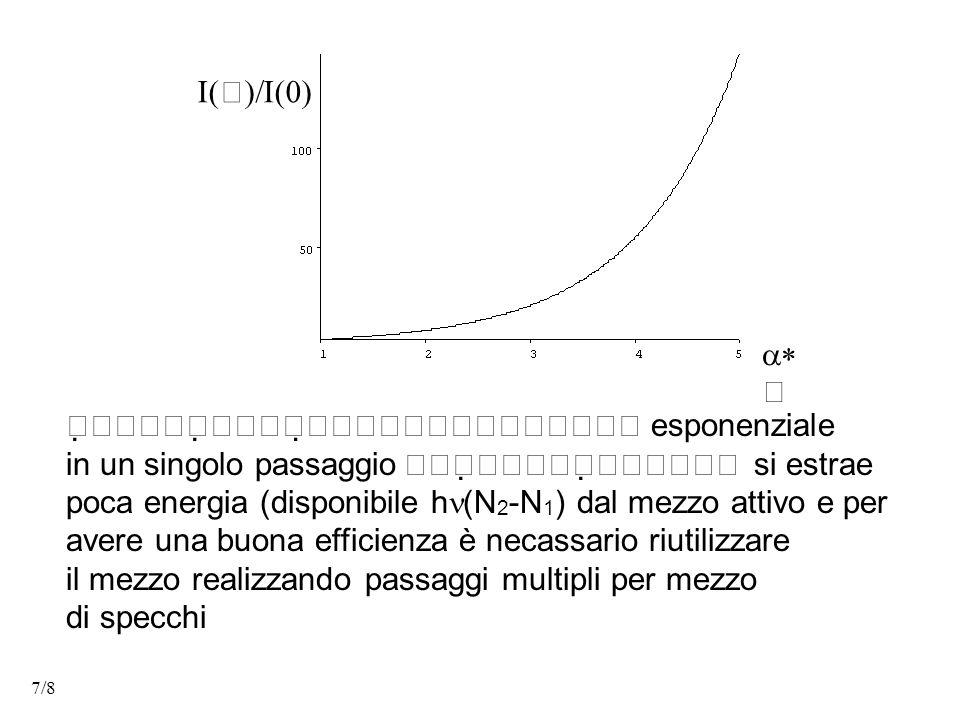        esponenziale in un singolo passaggio       si estrae poca energia (disponibile h (N 2 -N 1 ) dal mezzo attivo e per avere una buona efficienza è necassario riutilizzare il mezzo realizzando passaggi multipli per mezzo di specchi    7/8