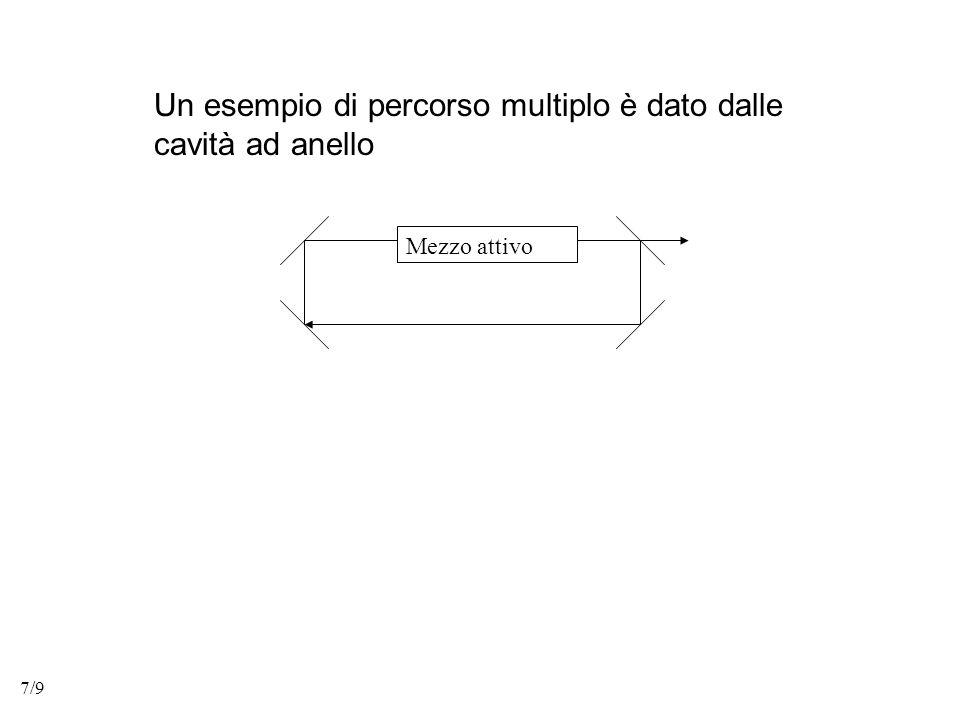 Mezzo attivo Un esempio di percorso multiplo è dato dalle cavità ad anello 7/9