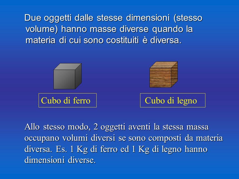 La densità  Massa e Volume di un corpo sono legati da una relazione: la densità.  La densità è la massa per unità di volume di una sostanza.  Mater
