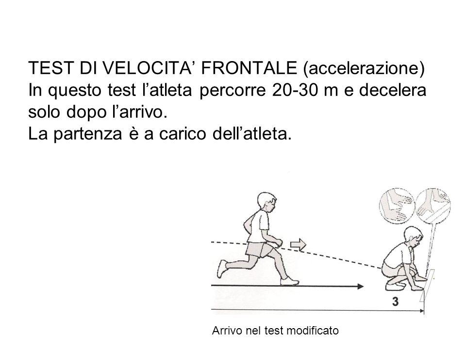 TEST DI VELOCITA' FRONTALE (accelerazione) In questo test l'atleta percorre 20-30 m e decelera solo dopo l'arrivo. La partenza è a carico dell'atleta.