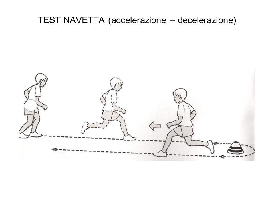 TEST NAVETTA (accelerazione – decelerazione)