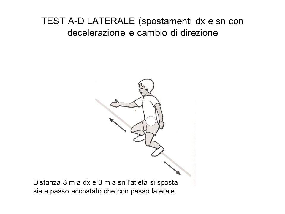 TEST A-D LATERALE (spostamenti dx e sn con decelerazione e cambio di direzione Distanza 3 m a dx e 3 m a sn l'atleta si sposta sia a passo accostato c