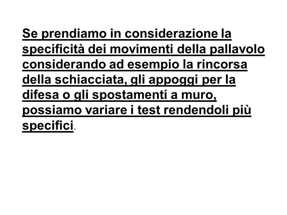 Se prendiamo in considerazione la specificità dei movimenti della pallavolo considerando ad esempio la rincorsa della schiacciata, gli appoggi per la