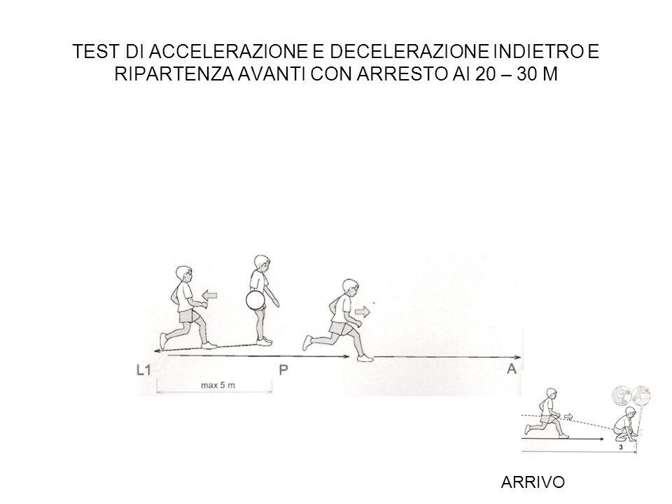 TEST DI ACCELERAZIONE E DECELERAZIONE INDIETRO E RIPARTENZA AVANTI CON ARRESTO AI 20 – 30 M ARRIVO
