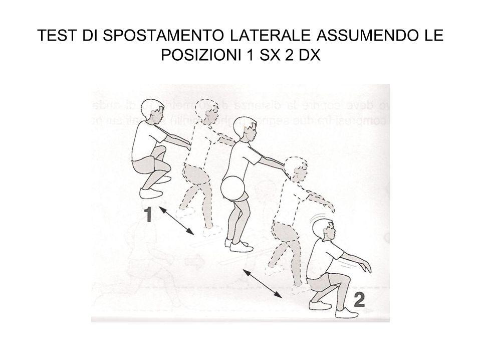 TEST DI SPOSTAMENTO LATERALE ASSUMENDO LE POSIZIONI 1 SX 2 DX