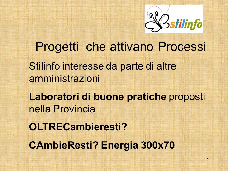 12 Progetti che attivano Processi Stilinfo interesse da parte di altre amministrazioni Laboratori di buone pratiche proposti nella Provincia OLTRECambieresti.