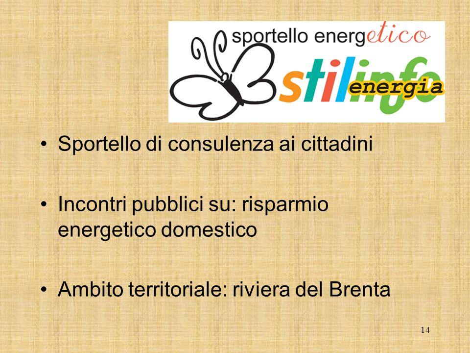 14 Sportello di consulenza ai cittadini Incontri pubblici su: risparmio energetico domestico Ambito territoriale: riviera del Brenta